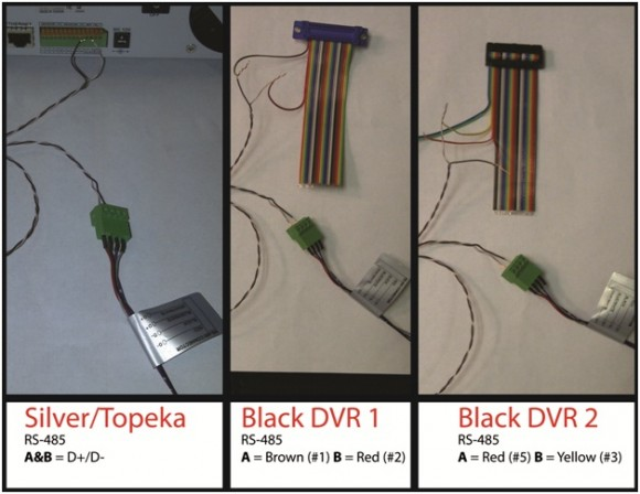 ptz camera wiring and setup dvr no controller computer setting up the dvr silver topeka dvr 7 on your dvr go to the main menu > link > ptz and under channel 1 change model pelco d type speed 2400
