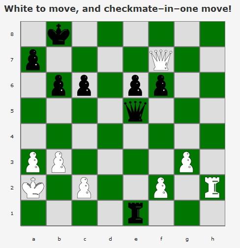 laerskool aristea primary skaak chess july 2012