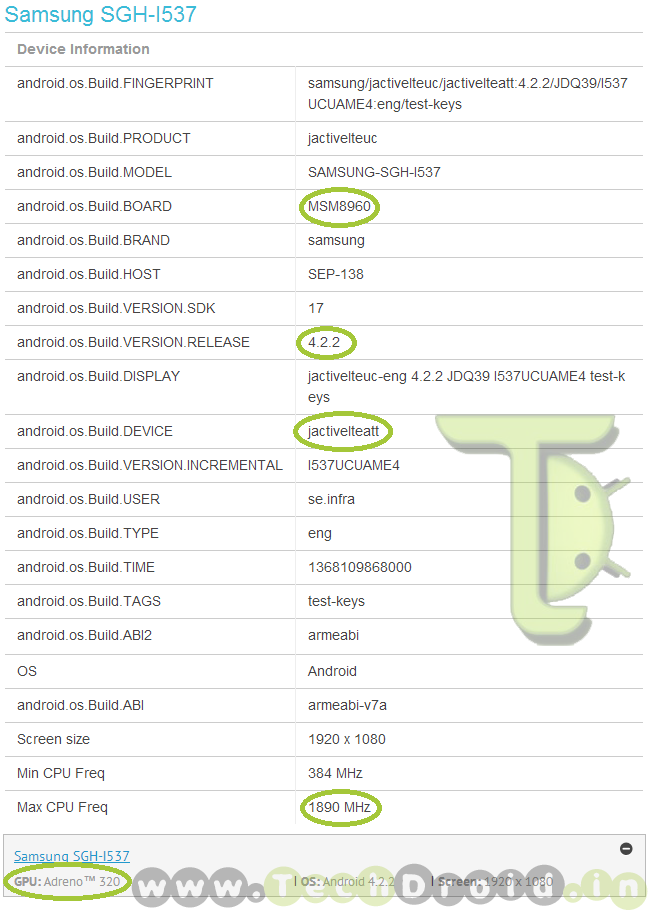 Samsung Galaxy S4 J Active GFXBench Report