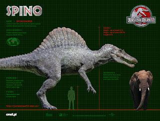 Comparación tamaño Spinosaurus
