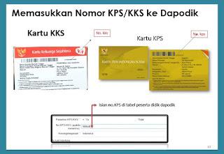 Program Indonesia Pintar menurut Permendikbud No. 12 tahun 2015