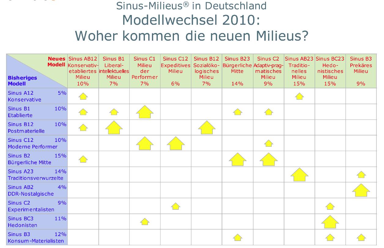 Single stadt deutschland 2014