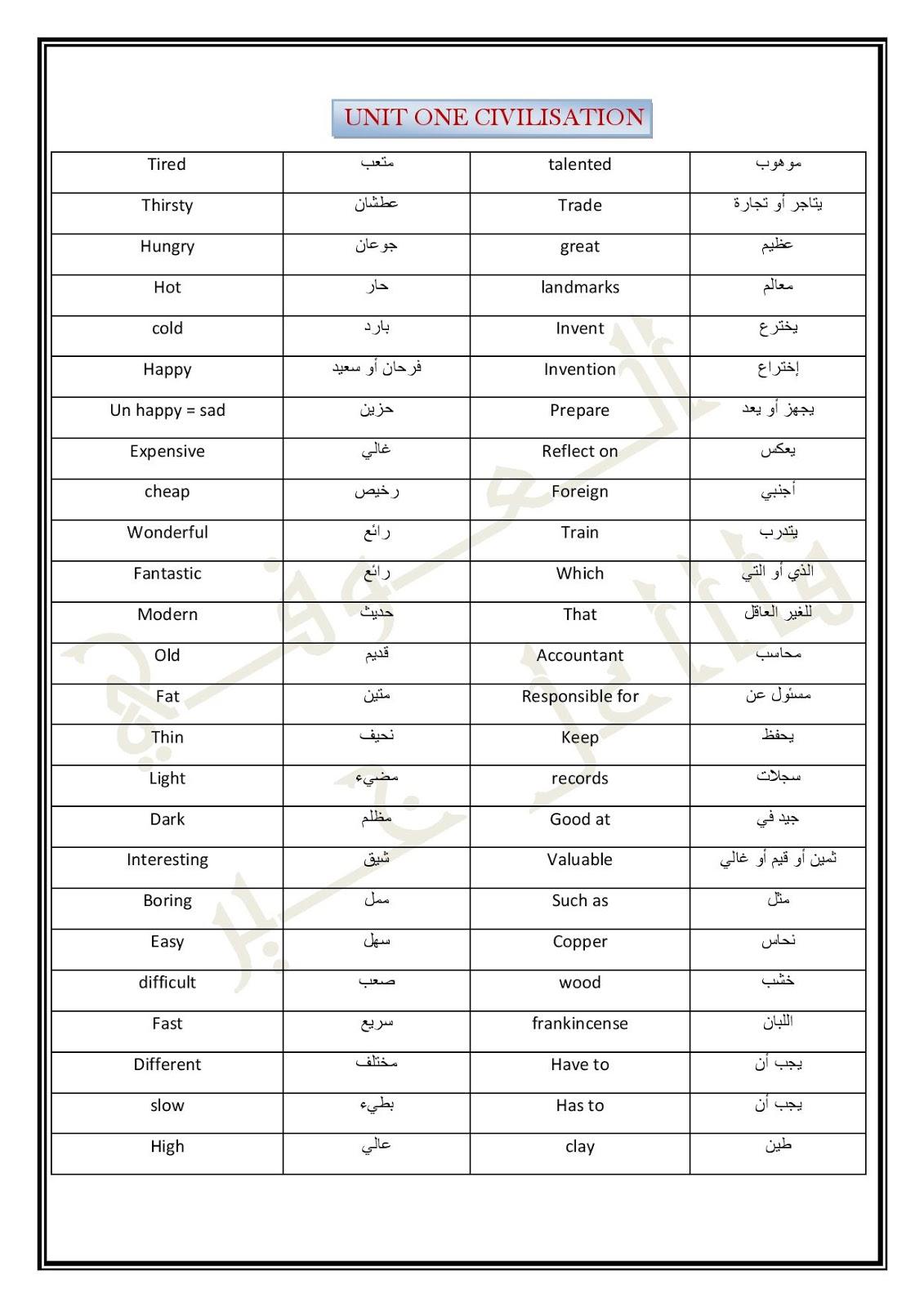 قاموس العمالقة فى اللغة الانجليزية