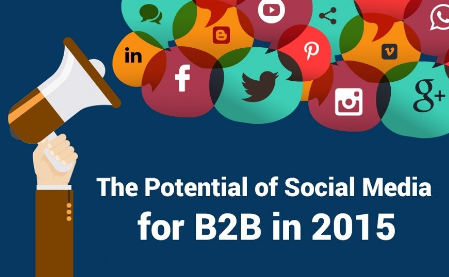 How B2B Businesses Are Tackling #SocialMedia In 2015 - #infographic