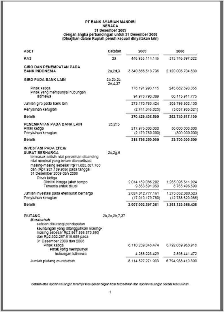 laporan keuangan bank lippo Posisi akuntan publik sebagai pihak independen yang memberikan opini kewajaran terhadap laporan keuangan serta  kasus pelanggaran etika bisnis pada bank lippo.
