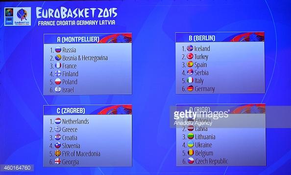 Ευρωμπάσκετ 2015: Μια γνωριμία με τον Β όμιλο