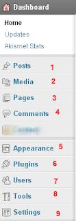 Tutorial Wordpress Untuk Pemula