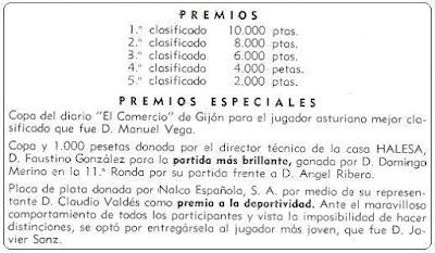 Listado de premios del XXXV Campeonato Individual de España de Ajedrez, Llaranes-Avilés 1970