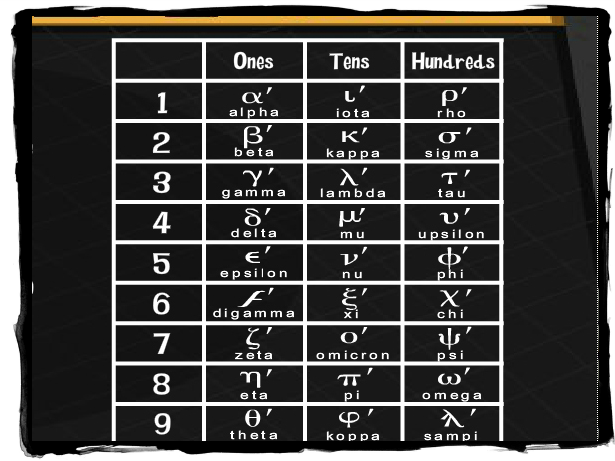 Greek numerals