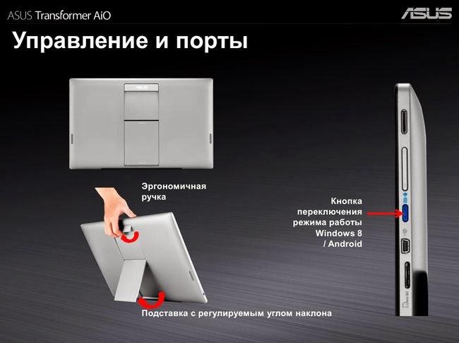 как пользоваться ручкой моноблока ASUS P1801