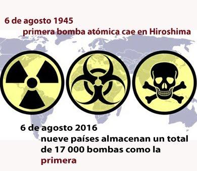 ELIMINACIÓN TOTAL DE LAS ARMAS NUCLEARES.