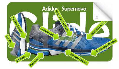 AdidasSupernovaGlide5.G