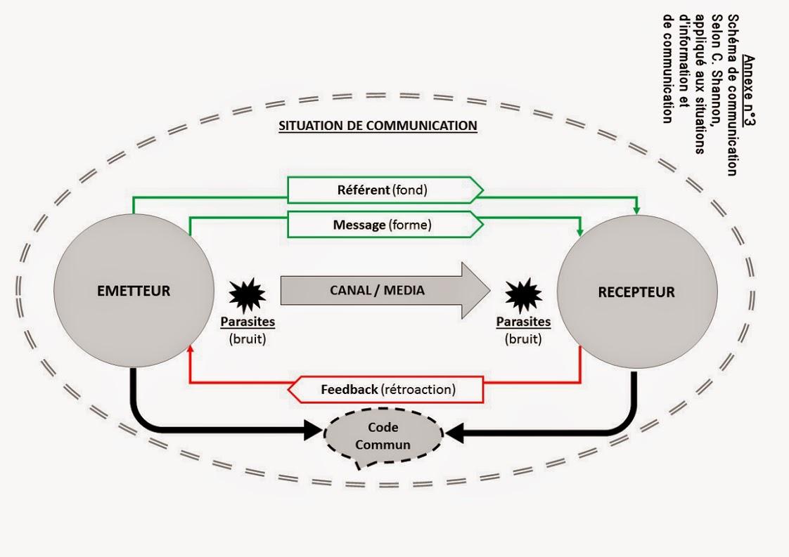 b communication Plan b communication berät unternehmen und organisationen sowie deren eigentümer und führungskräfte in allen fragen der kommunikation.
