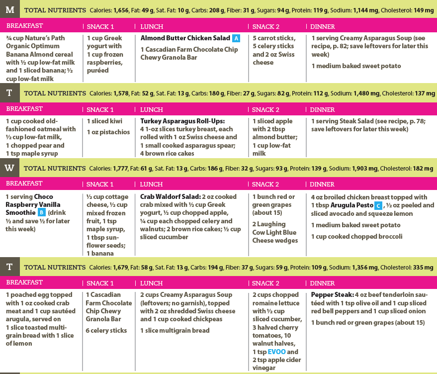 Housewife 2 Hostess Clean Eating Weekly Plan 5