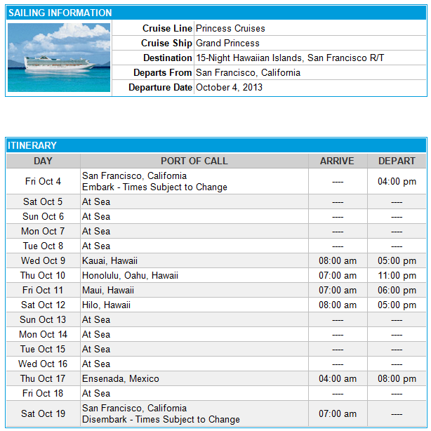 Cruise To Hawaii From California: Diary Of A Cruise Franchise: Grand Princess Review