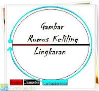 Rumus+Keliling+Lingkaran Rumus Keliling Lingkaran