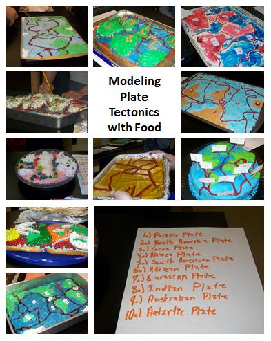 plate tectonics project