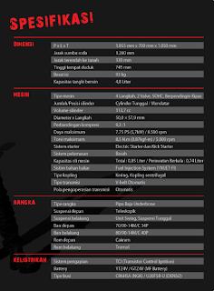 Spesifikasi Yamaha Soul GT
