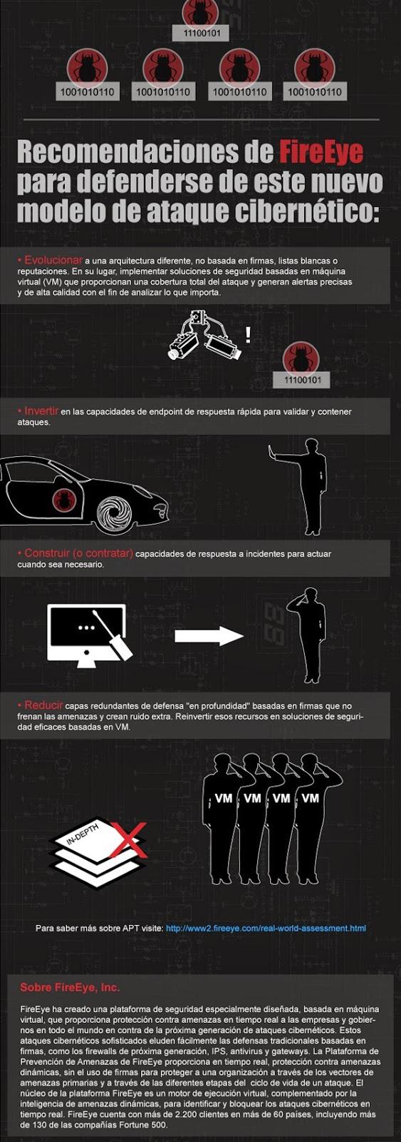 INFOGRAFÍA-FIREEYE-MUESTRA-CÓMO-FUNCIONA-APT