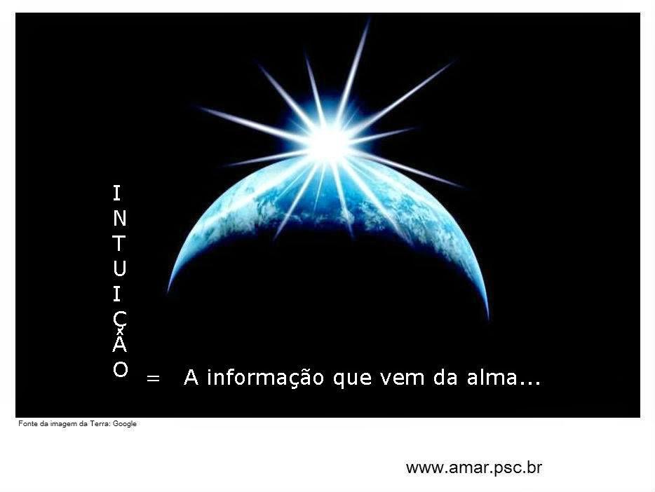 Intuição...