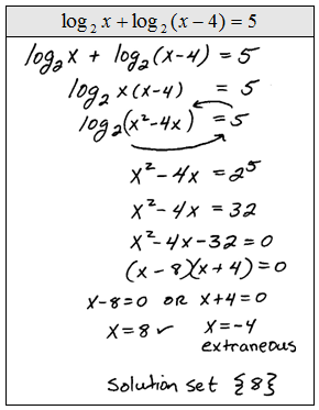 Worksheets Solving Logarithmic Equations Worksheet openalgebra com solving logarithmic equations step 2 apply the definition of logarithm and rewrite it as an exponential equation 3 solve resulting 4 check your answers