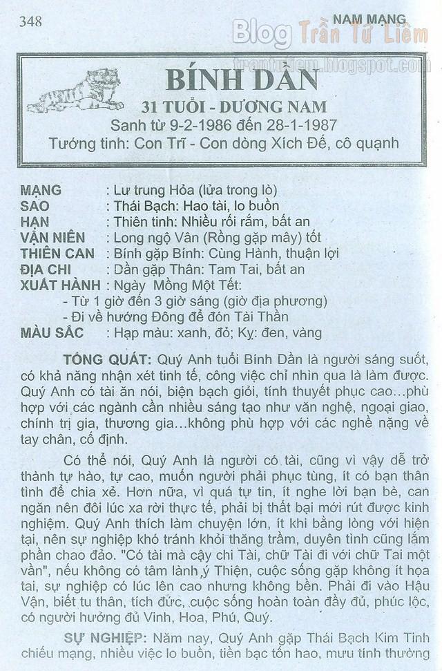 XEM TỬ VI TUỔI BÍNH DẦN 1986 NĂM 2016 NAM MẠNG