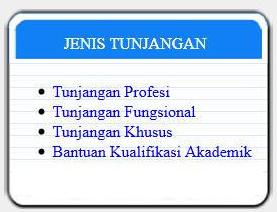 http://pptkpaudni.kemdikbud.go.id/ Surat Keputusan Tunjangan Profesi guru PNS untuk TK PAUD dari P2TK PAUDNI Kemdikbud tahun 2015