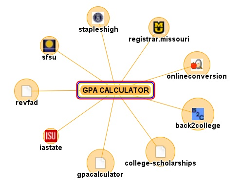 HOW TO CONVERT HIGH SCHOOL GPA TO 4.0 SCALE