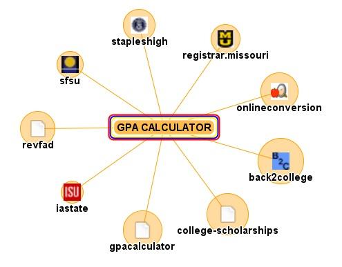 College essay sc gpa calculator