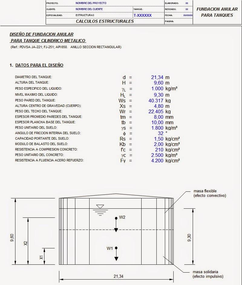 Diseño de fundación anular para tanque cilíndrico metálico