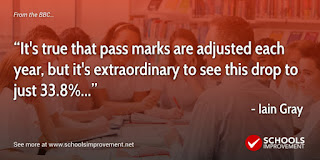 SQA pass mark for May 2015 Higher mathematics exam reduced to 34%