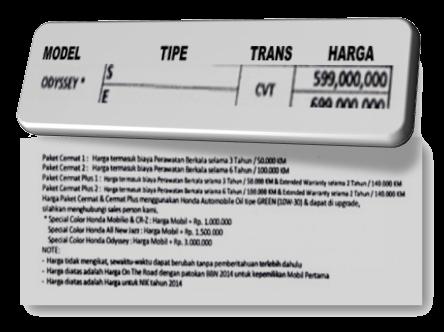Harga dan Paket Kredit Cermat Mobil Honda Odyssey