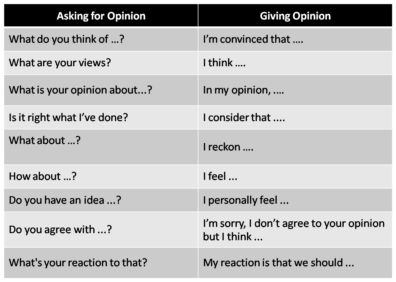 can i give my opinion in a research paper In my opinion there is no fixed proforma to give legal opinion giving legal opinion is a delicate task advocates should not blindly follow the words of the client/s.