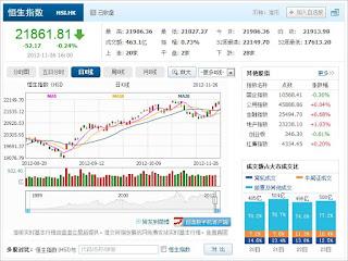 中国株コバンザメ投資 香港ハンセン指数1126