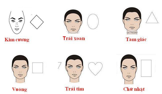 Nhận biết tính cách một người qua hình dáng khuôn mặt