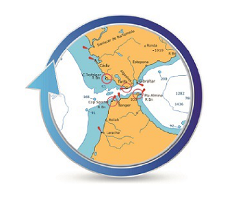 Track by region