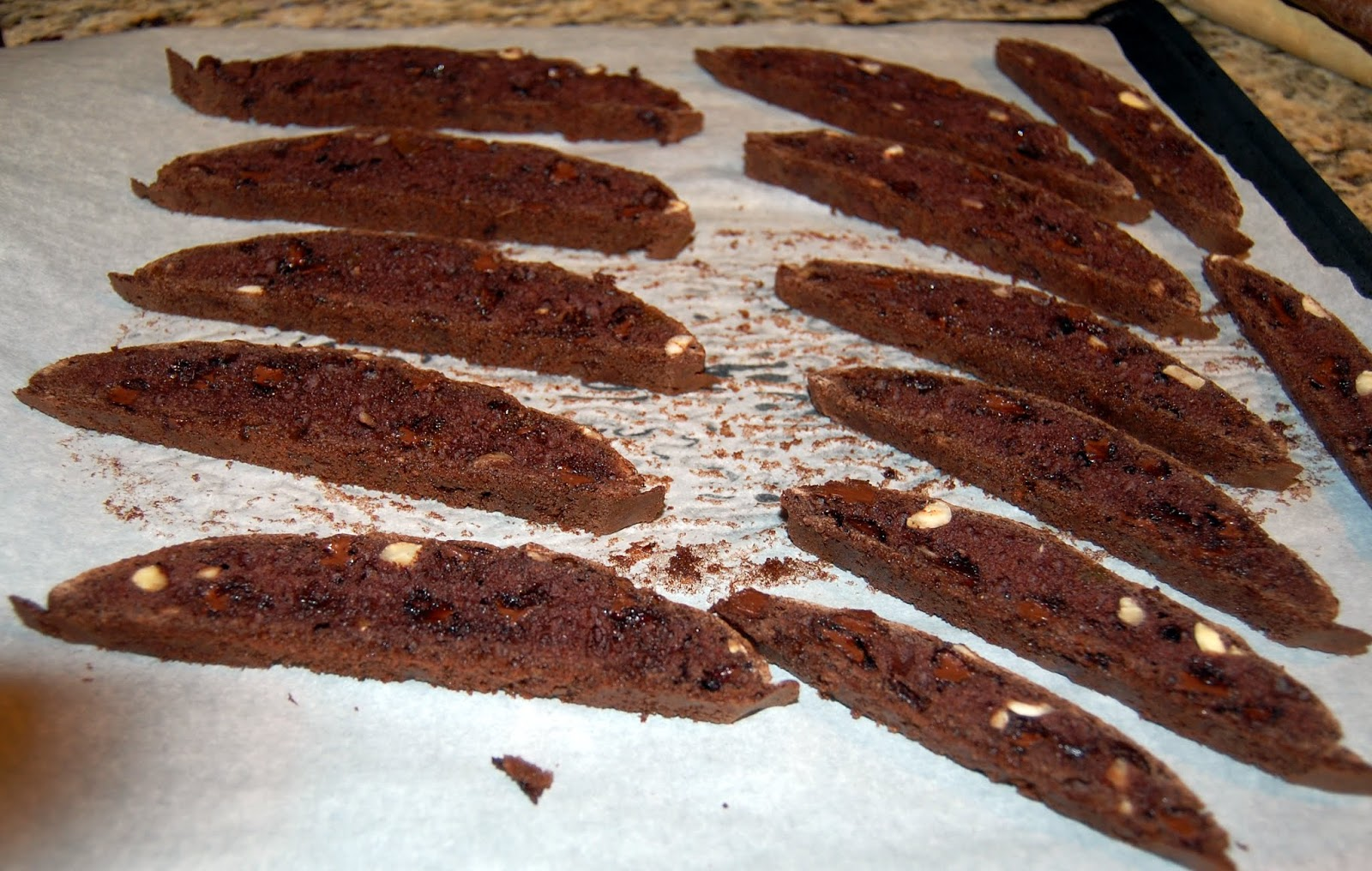 Eat What's On Your Plate: Chocolate Hazelnut Biscotti