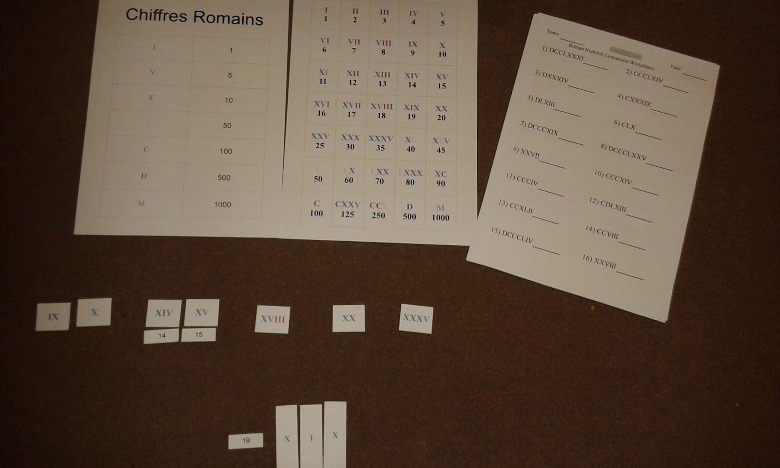 cabrioles et cacahu tes chiffres romains. Black Bedroom Furniture Sets. Home Design Ideas