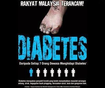 penawar diabetes