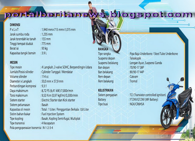 Spesifikasi Yamaha FORCE Injeksi F1 4 Tax