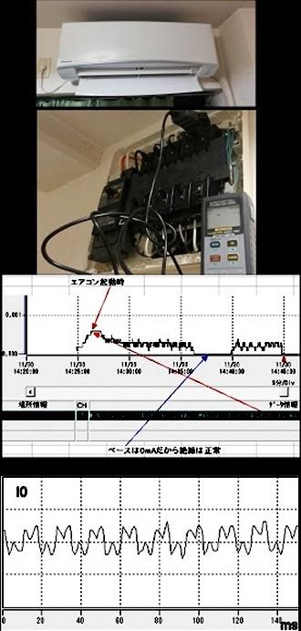 この波形モニター、自費購入で4万円程度ですがいろんな事を私に教えてくれます。
