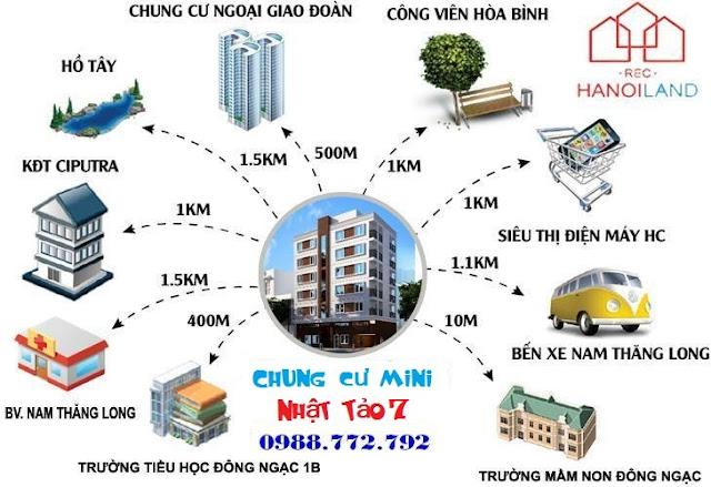 Liên kết vùng khu vực chung cư giá rẻ Nhật Tảo 7