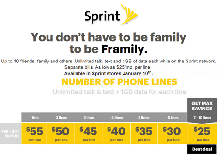 Sprint Announces Group Discounting With Framily Plan