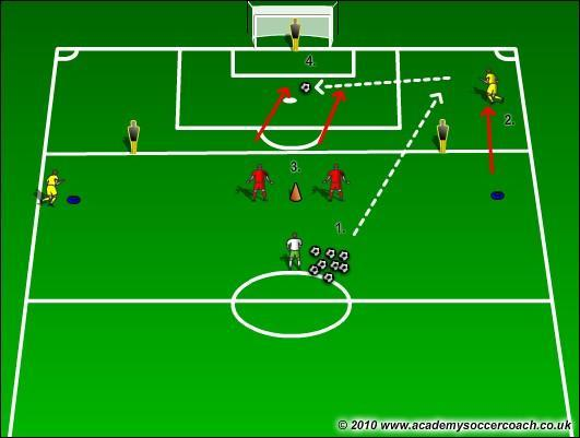offsides in soccer diagram   printable wiring diagram schematic        soccer offsides diagram on offsides in soccer diagram