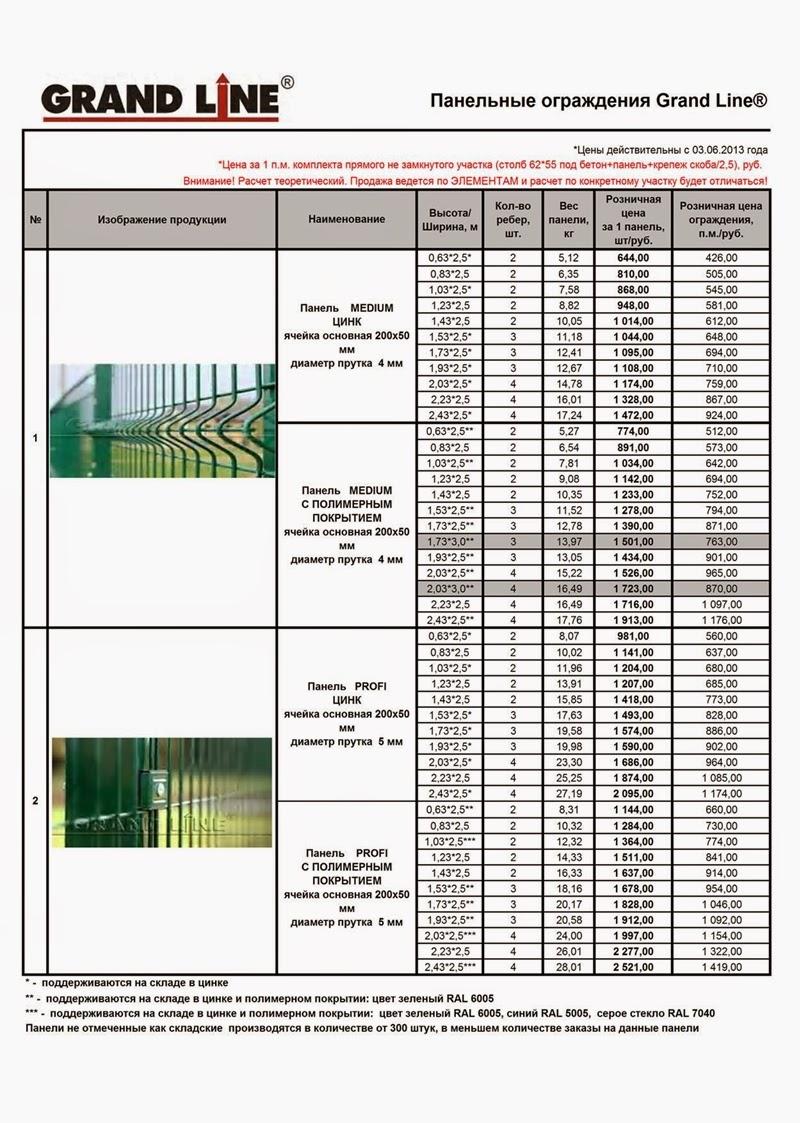 Секции ограждения Грандлайн толщиной 4мм и 5мм