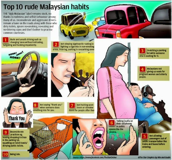 malaysian habits Malaysian drivers have a legal limit of 08 mg intake of alcohol (in blood) and anything above that could get you fined or jailed, or both harsh laws in malaysia however don't seem to deter drivers from drinking and driving.