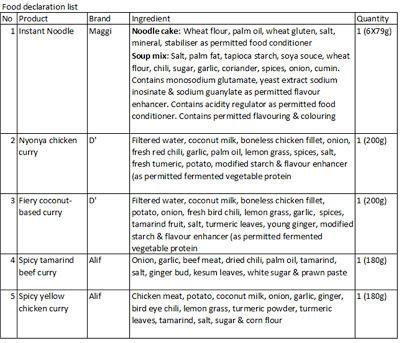 World of me trip downunder melbourne part 1 for Australian cuisine list