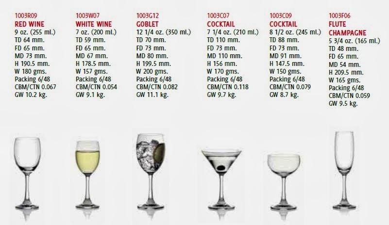แก้วไวน์สกรีนโลโก้