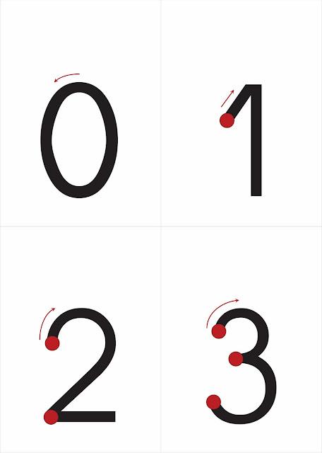 0-1-2-3