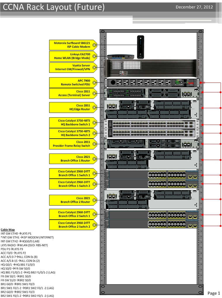 Server Rack Wiring Diagram